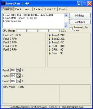CPU监测|SpeedFan v4.52 Final