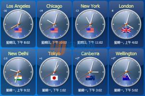 桌面世界时钟Sharp World Clock v7.53