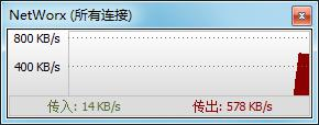 网络监测软件SoftPerfect NetWorx v6.0.2