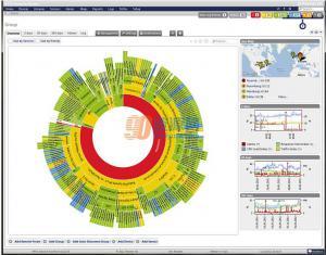 网络监测PRTG Network Monitor v17.1.29.1531
