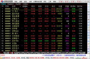 中投证券合一版 v7.07