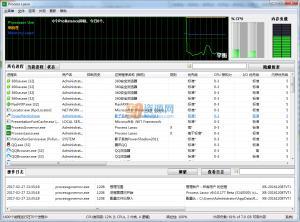 Process Lasso(系统优化工具) v9.0.0.239 Beta