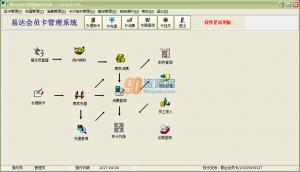 易达会员管理系统 v28.0.7